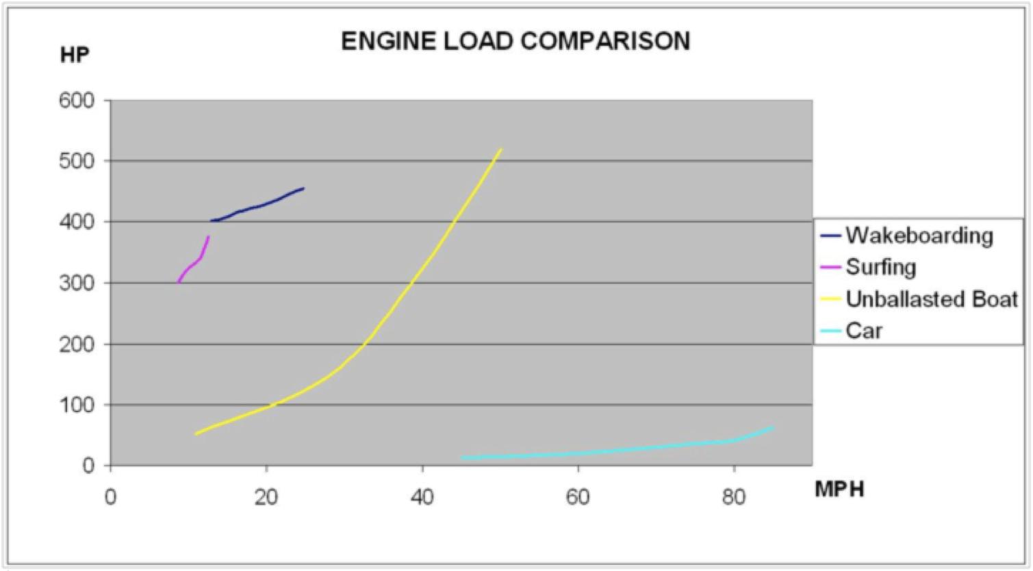 engine%20load%20comparison2.png?timestam